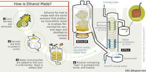 E85 Octane Rating >> E85   Grain Alcohol in Your Tank